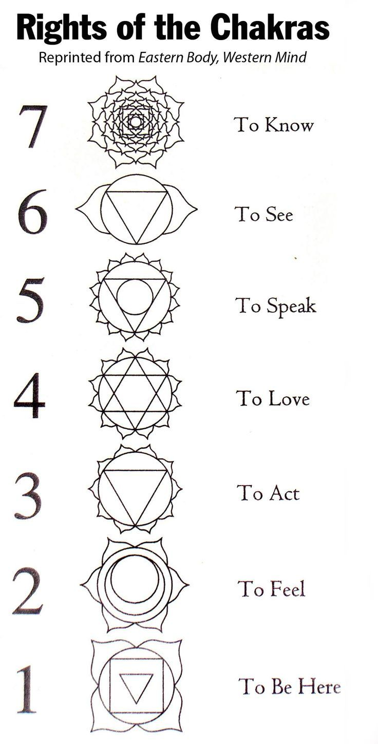 2017 trend Geometric Tattoo - Image result for Printable Chakra Symbols