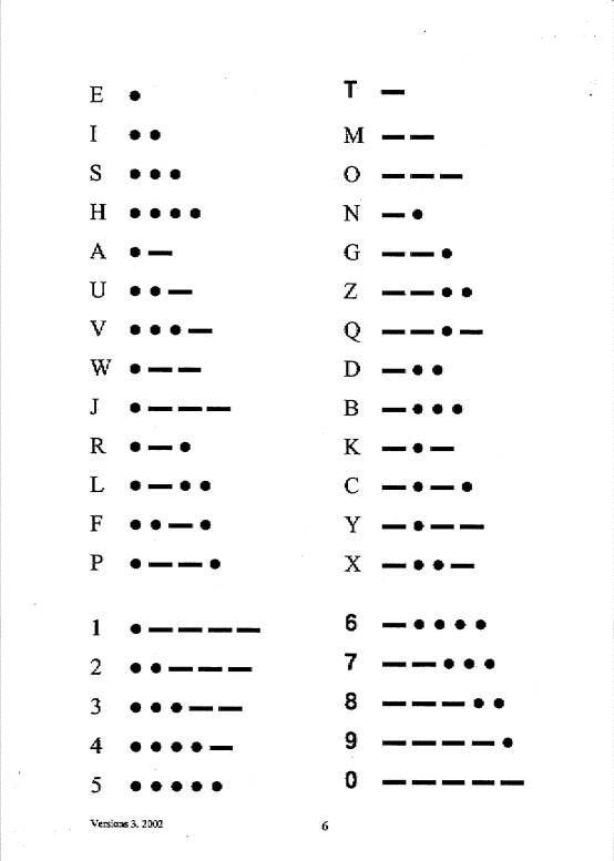 Morse Code Receiving Crib Sheet. could be an awesome tattoo idea. - #Awesome #Co...