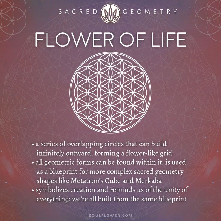 Sacred Geometry Clothing: Sacred Geometry is a series of geometric shapes with d...