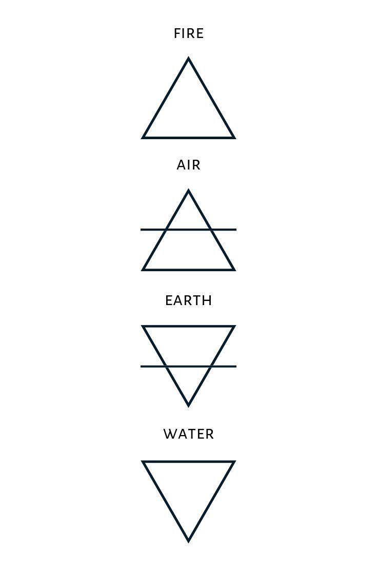 What does the earth symbol represent? The basic elements in alchemy - minimal - ...