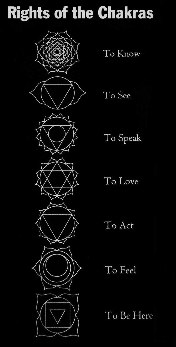 Geometric Tattoo - Rights of the Chakras. Chakra Seven = The Right to Know The r...