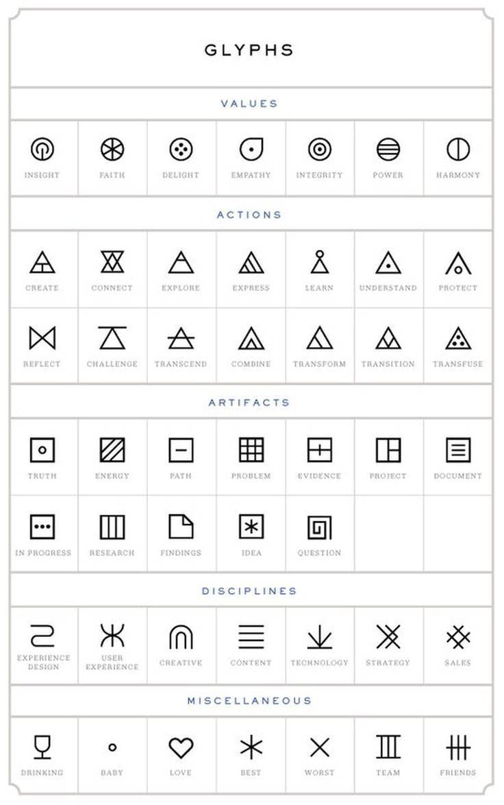 small tattoos with meaning - Google zoeken # meaning #google #small #tattoos ..., #Bedeu ...